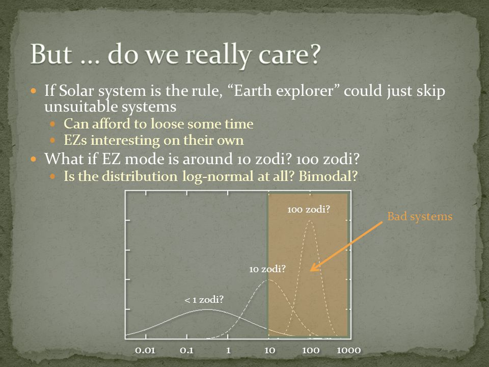 Detected since 1984 IRAS, ISO, Spitzer Sensitivity ~ 100 × solar Herschel Down to 1 × solar Actual distribution will soon be known for the cold parts What about warm parts.