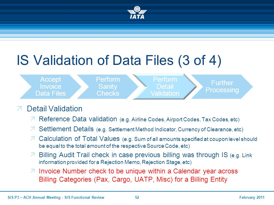 IS Validation of Data Files (3 of 4)  Detail Validation  Reference Data validation (e.g. Airline Codes, Airport Codes, Tax Codes, etc)  Settlement