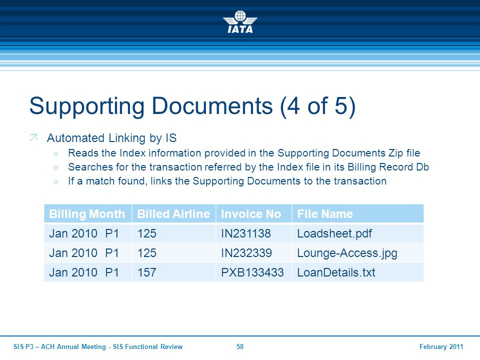 Supporting Documents (4 of 5)  Automated Linking by IS »Reads the Index information provided in the Supporting Documents Zip file »Searches for the t