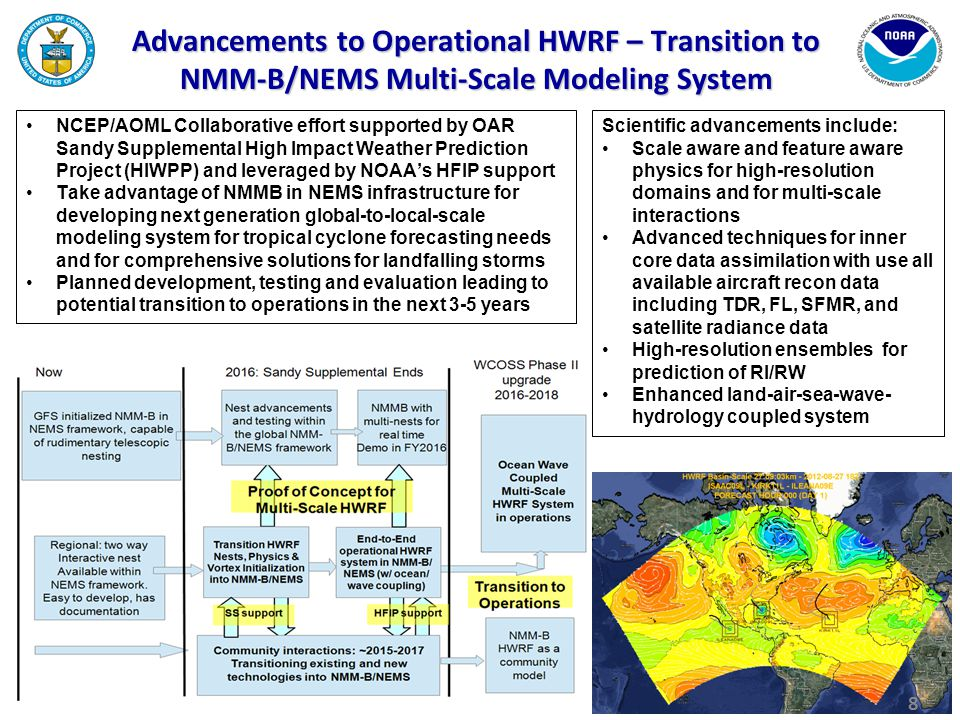 8 Advancements to Operational HWRF – Transition to NMM-B/NEMS Multi-Scale Modeling System NCEP/AOML Collaborative effort supported by OAR Sandy Supple