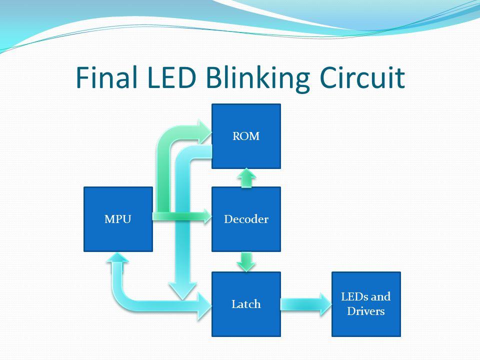 Oscilloscope Circuit MPU ROM Latch LCD Display Decoder Latch ADC External Inputs Latch