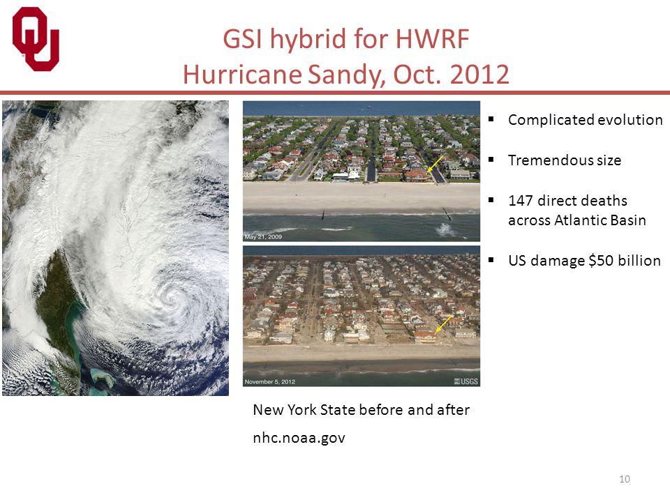 10 GSI hybrid for HWRF Hurricane Sandy, Oct. 2012  Complicated evolution  Tremendous size  147 direct deaths across Atlantic Basin  US damage $50