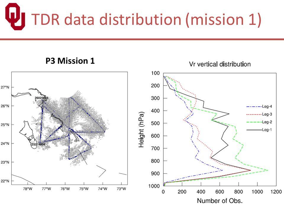 13 TDR data distribution (mission 1) P3 Mission 1
