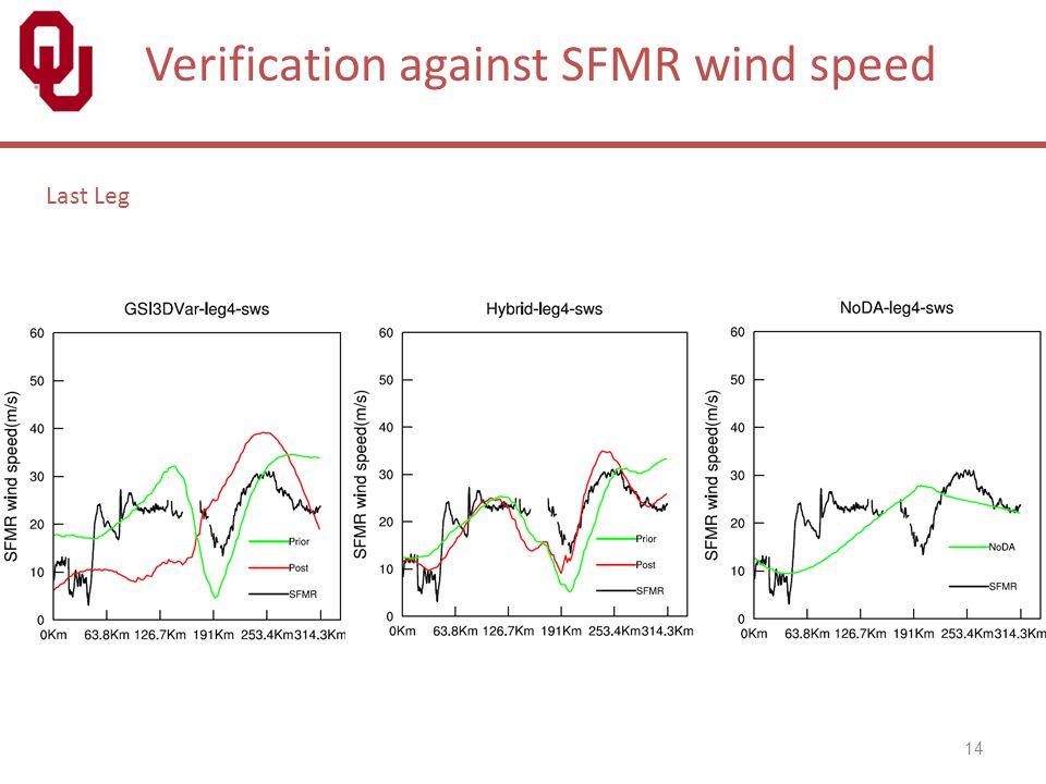 14 Verification against SFMR wind speed Last Leg