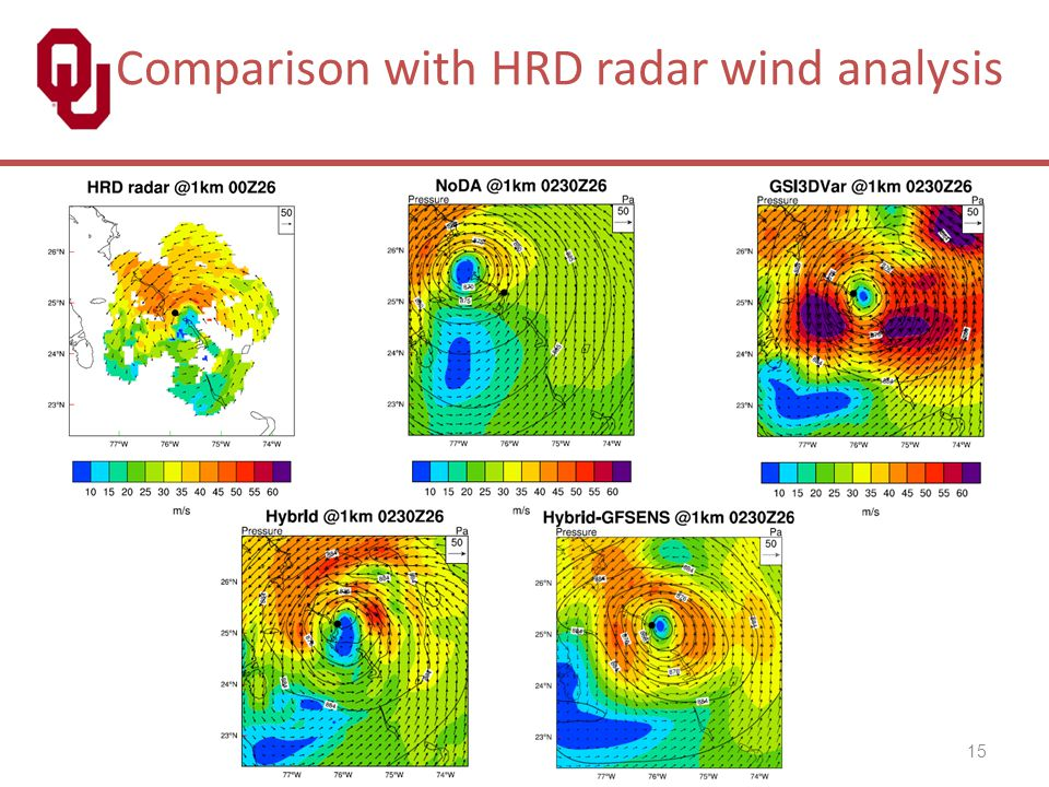 15 Comparison with HRD radar wind analysis