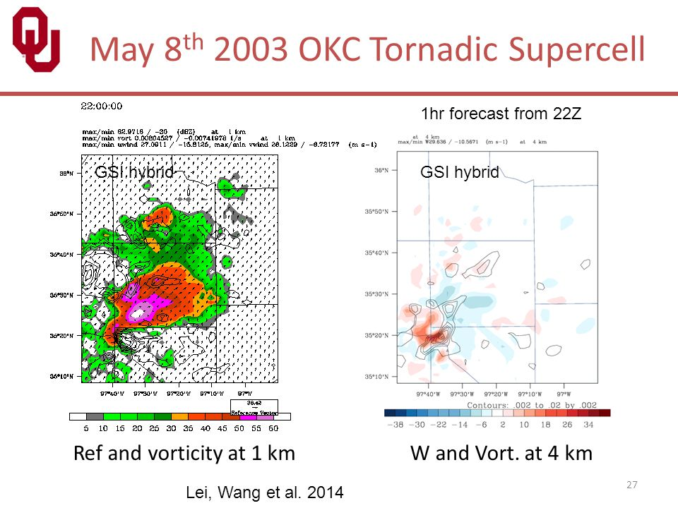 May 8 th 2003 OKC Tornadic Supercell Ref and vorticity at 1 km 27 W and Vort. at 4 km Lei, Wang et al. 2014 1hr forecast from 22Z GSI hybrid