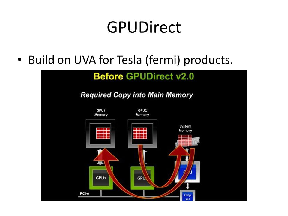GPUDirect Build on UVA for Tesla (fermi) products.