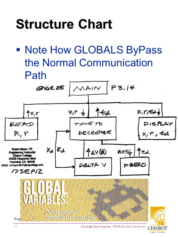 BMayer@ChabotCollege.edu ENGR-25_HW-01_Solution.ppt 14 Bruce Mayer, PE Engineering/Math/Physics 25: Computational Methods Structure Chart  Note How GLOBALS ByPass the Normal Communication Path