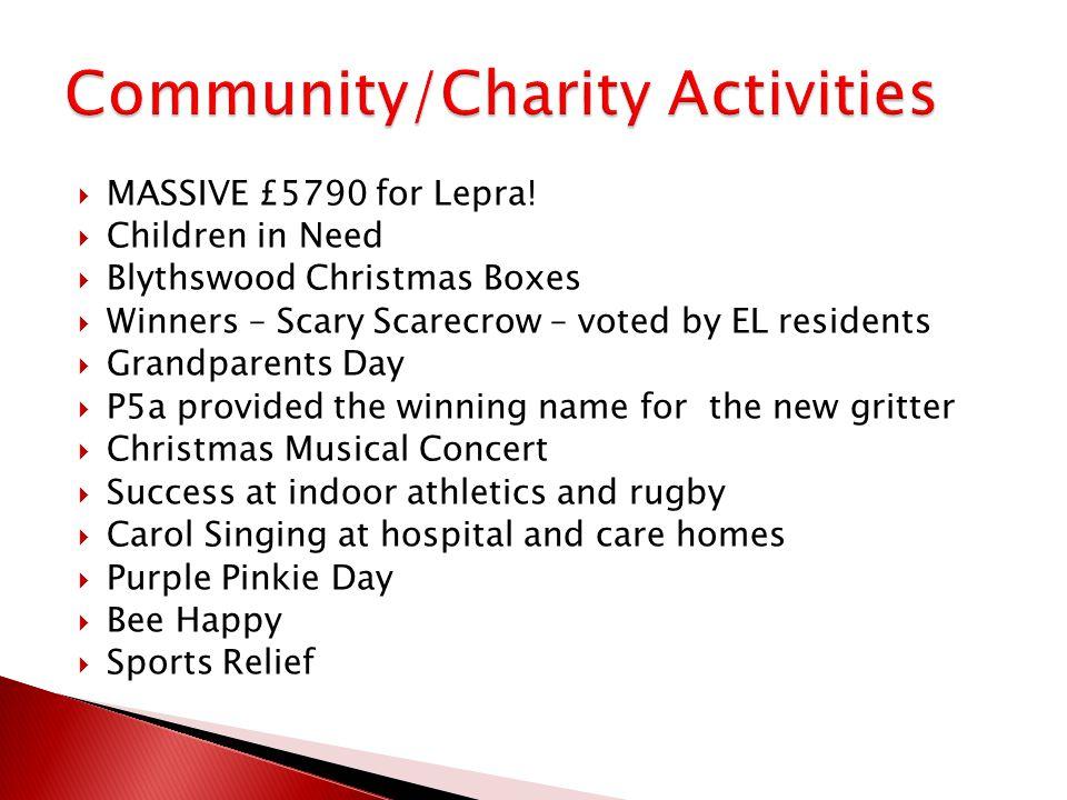  MASSIVE £5790 for Lepra.