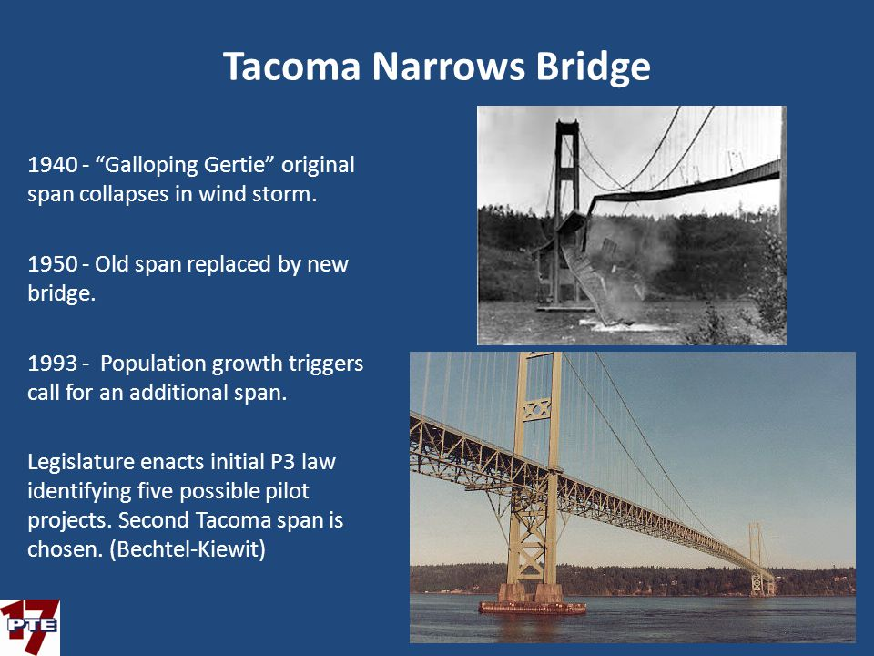 Tacoma Narrows Bridge 1940 - Galloping Gertie original span collapses in wind storm.