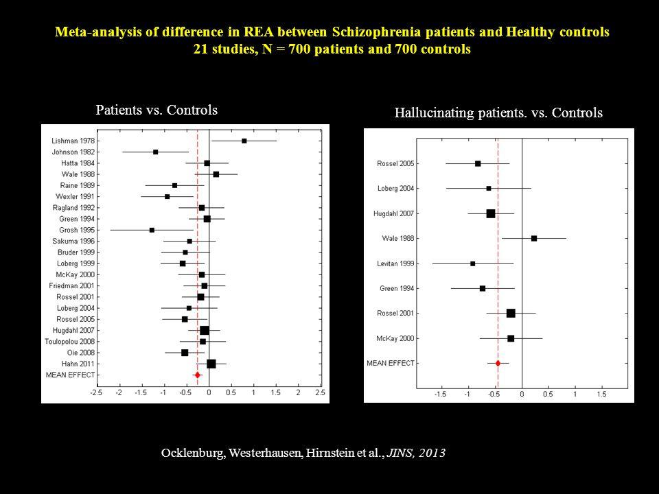 Ocklenburg, Westerhausen, Hirnstein et al., JINS, 2013 Meta-analysis of difference in REA between Schizophrenia patients and Healthy controls 21 studies, N = 700 patients and 700 controls Patients vs.