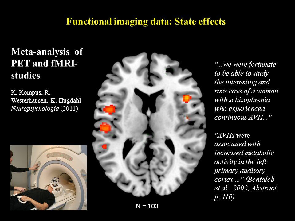 Meta-analysis of PET and fMRI- studies K. Kompus, R. Westerhausen, K. Hugdahl Neuropsychologia (2011)