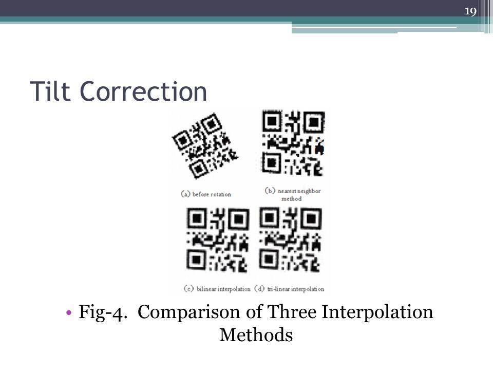 Tilt Correction Fig-4. Comparison of Three Interpolation Methods 19
