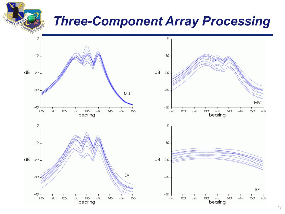 17 Three-Component Array Processing