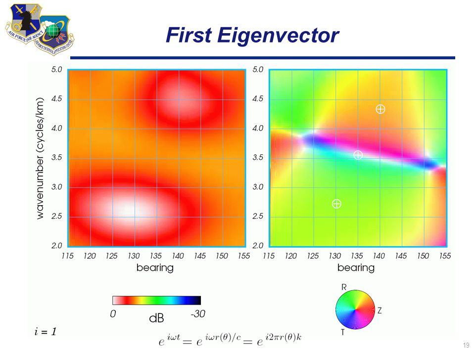 19 First Eigenvector