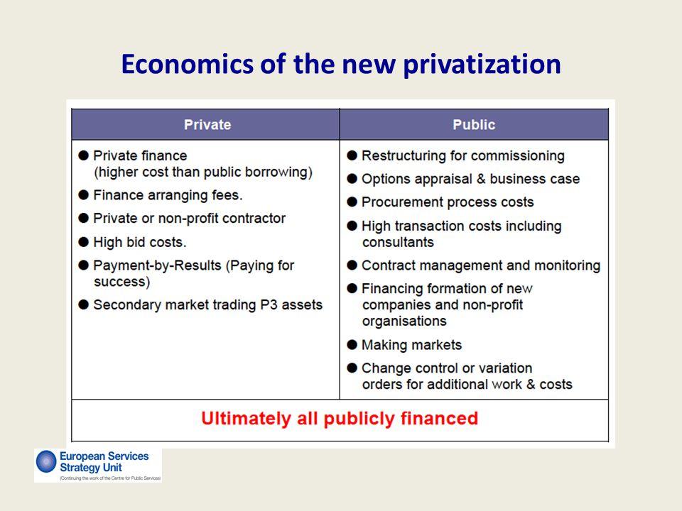 Economics of the new privatization