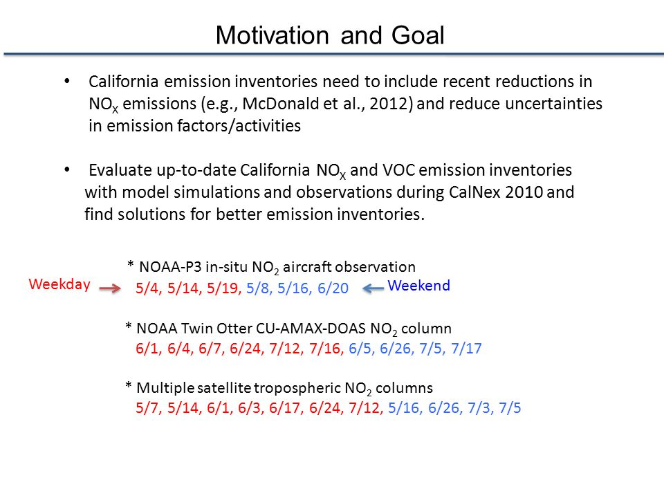Motivation and Goal California emission inventories need to include recent reductions in NO X emissions (e.g., McDonald et al., 2012) and reduce uncertainties in emission factors/activities Evaluate up-to-date California NO X and VOC emission inventories with model simulations and observations during CalNex 2010 and find solutions for better emission inventories.