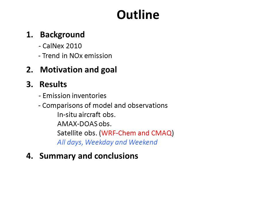 Outline 1.Background - CalNex 2010 - Trend in NOx emission 2.Motivation and goal 3.