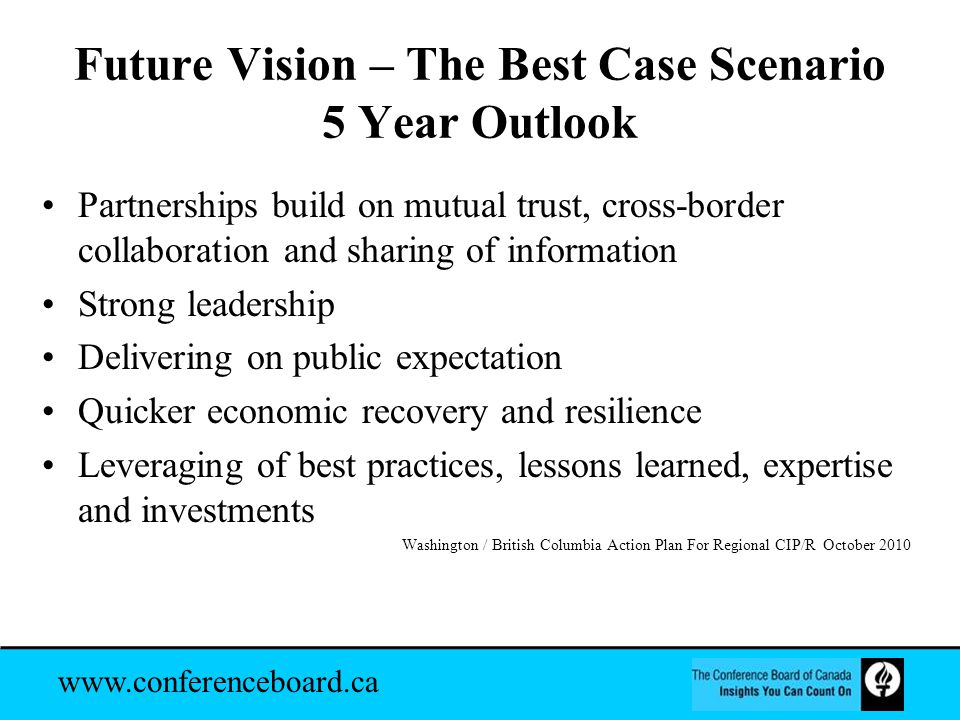 www.conferenceboard.ca Future Vision – The Best Case Scenario 5 Year Outlook Partnerships build on mutual trust, cross-border collaboration and sharing of information Strong leadership Delivering on public expectation Quicker economic recovery and resilience Leveraging of best practices, lessons learned, expertise and investments Washington / British Columbia Action Plan For Regional CIP/R October 2010