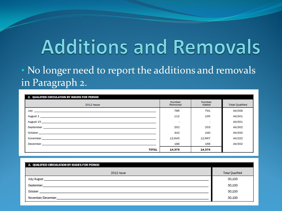 No longer need to report the additions and removals in Paragraph 2.