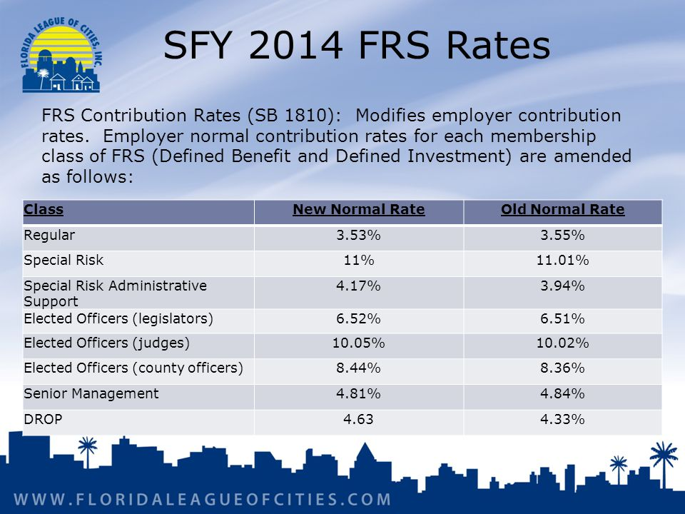FRS Contribution Rates (SB 1810): Modifies employer contribution rates.