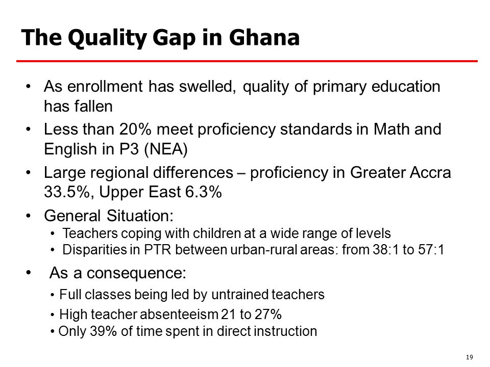 19 The Quality Gap in Ghana As enrollment has swelled, quality of primary education has fallen Less than 20% meet proficiency standards in Math and En