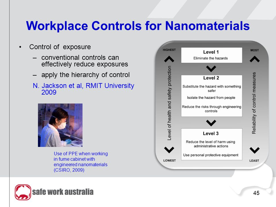 45 Workplace Controls for Nanomaterials Control of exposure –conventional controls can effectively reduce exposures –apply the hierarchy of control N.