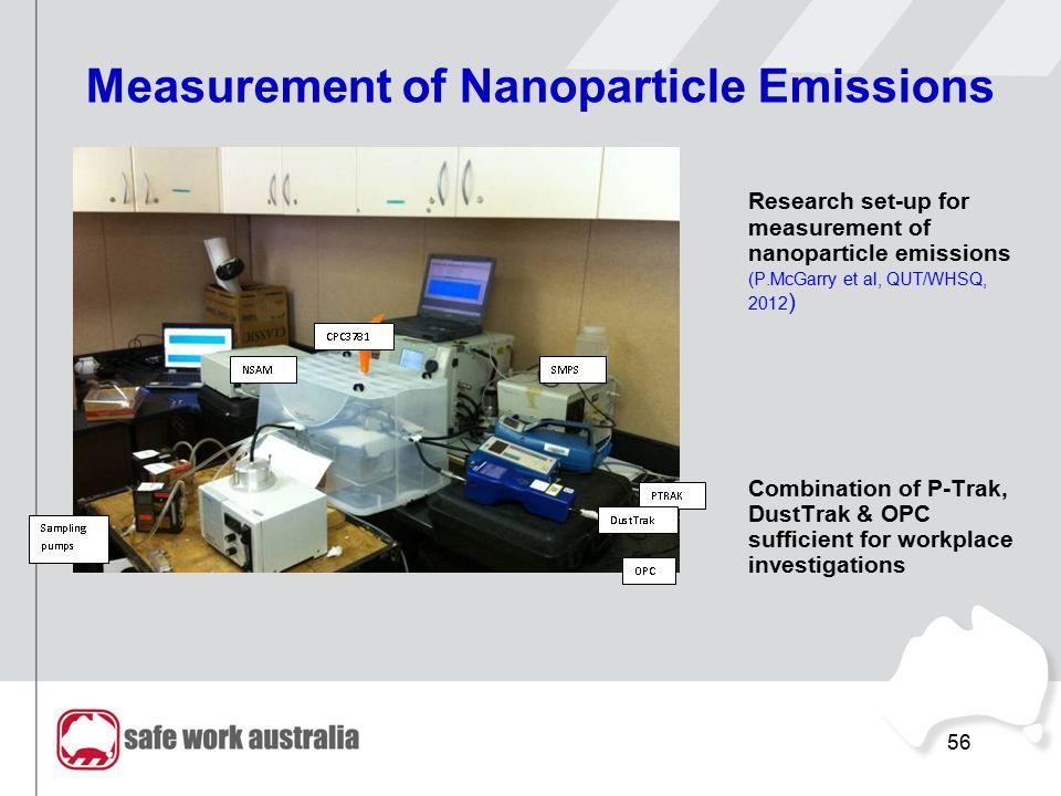 56 Measurement of Nanoparticle Emissions Research set-up for measurement of nanoparticle emissions (P.McGarry et al, QUT/WHSQ, 2012 ) Combination of P-Trak, DustTrak & OPC sufficient for workplace investigations