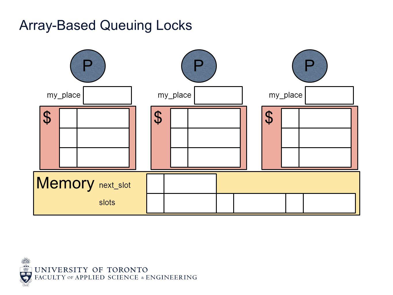 Memory next_slot slots $ P my_place $ P $ P