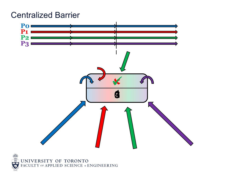 Centralized Barrier P0 P1 P2 P3 01 2 3 4 