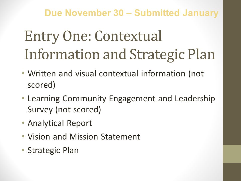 Entry One: Contextual Information and Strategic Plan Written and visual contextual information (not scored) Learning Community Engagement and Leadership Survey (not scored) Analytical Report Vision and Mission Statement Strategic Plan Due November 30 – Submitted January
