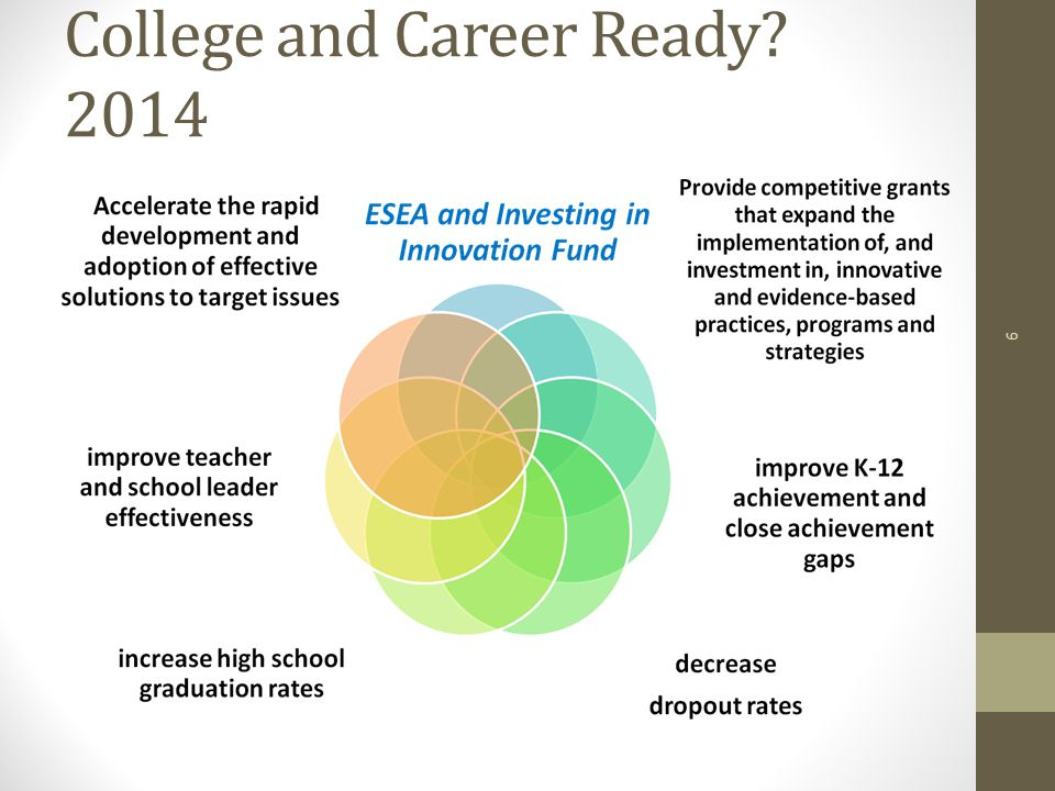College and Career Ready? 2014 6