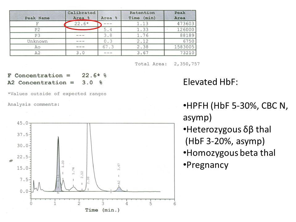 Elevated HbF: HPFH (HbF 5-30%, CBC N, asymp) Heterozygous δβ thal (HbF 3-20%, asymp) Homozygous beta thal Pregnancy