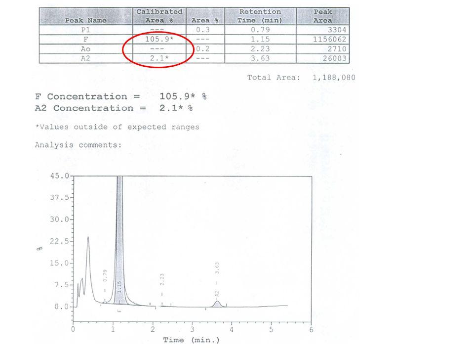 Homozygous beta thalassemia