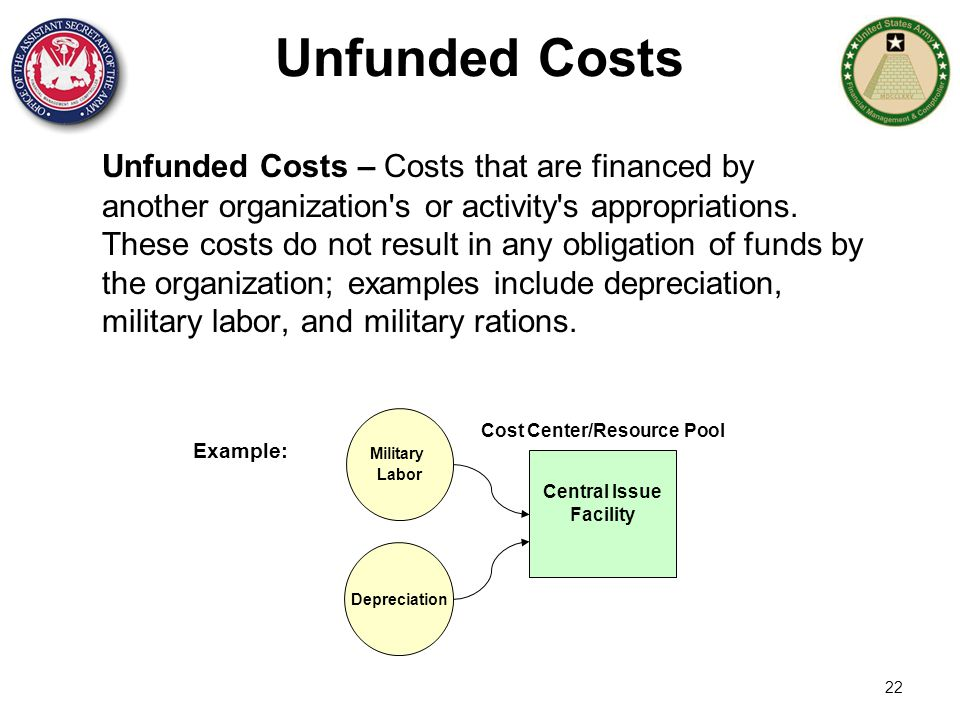 22 Unfunded Costs – Costs that are financed by another organization's or activity's appropriations. These costs do not result in any obligation of fun