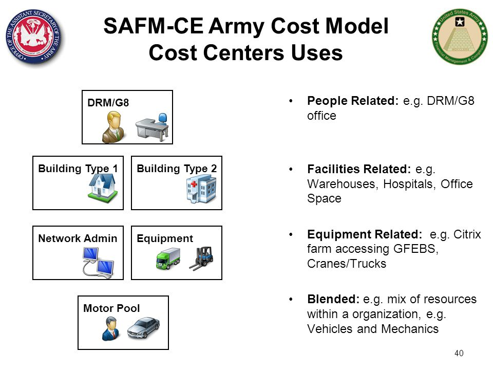 40 SAFM-CE Army Cost Model Cost Centers Uses People Related: e.g. DRM/G8 office Facilities Related: e.g. Warehouses, Hospitals, Office Space Equipment