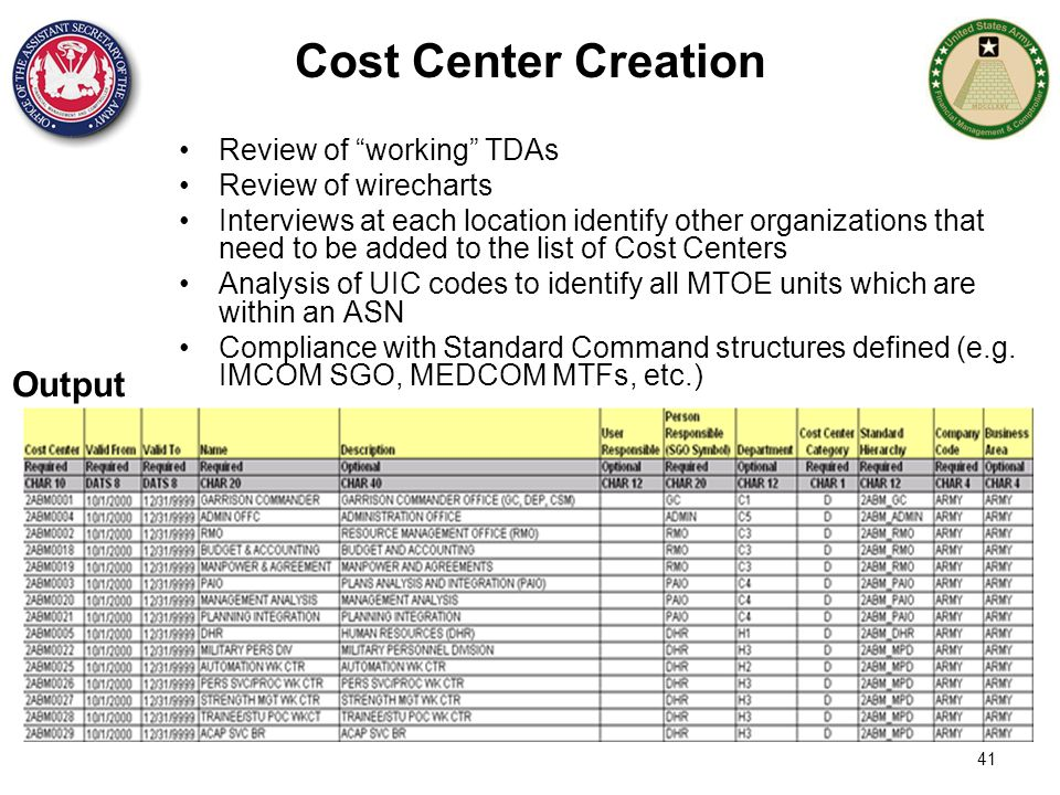 "41 Cost Center Creation Review of ""working"" TDAs Review of wirecharts Interviews at each location identify other organizations that need to be added t"
