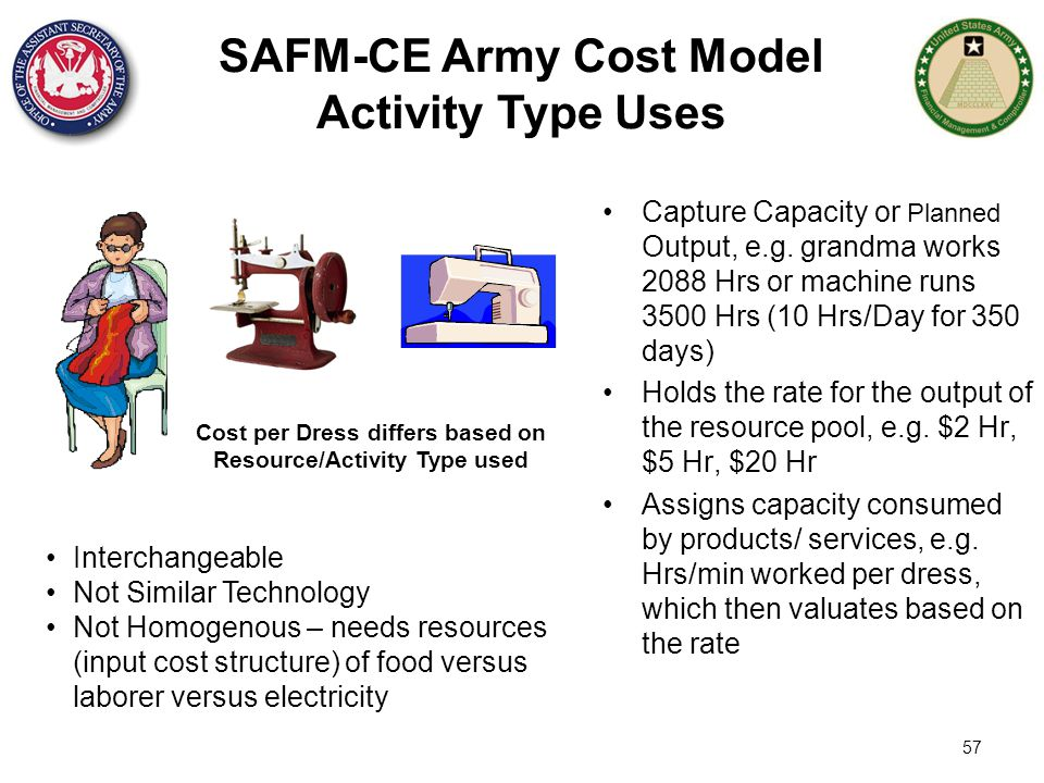 57 SAFM-CE Army Cost Model Activity Type Uses Capture Capacity or Planned Output, e.g. grandma works 2088 Hrs or machine runs 3500 Hrs (10 Hrs/Day for