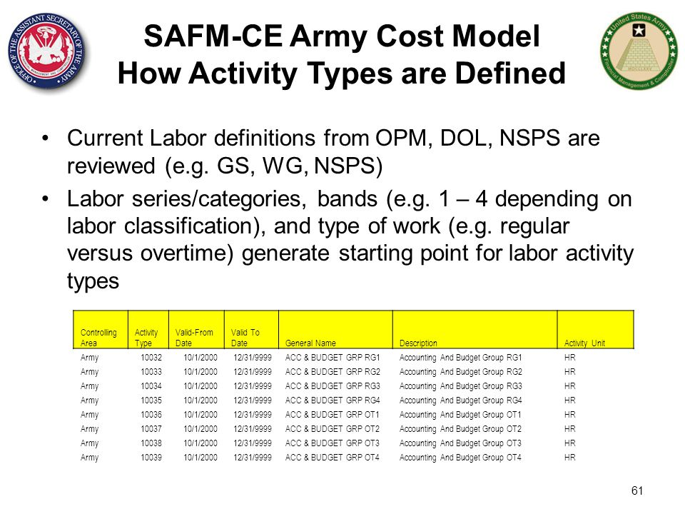 61 SAFM-CE Army Cost Model How Activity Types are Defined Current Labor definitions from OPM, DOL, NSPS are reviewed (e.g. GS, WG, NSPS) Labor series/