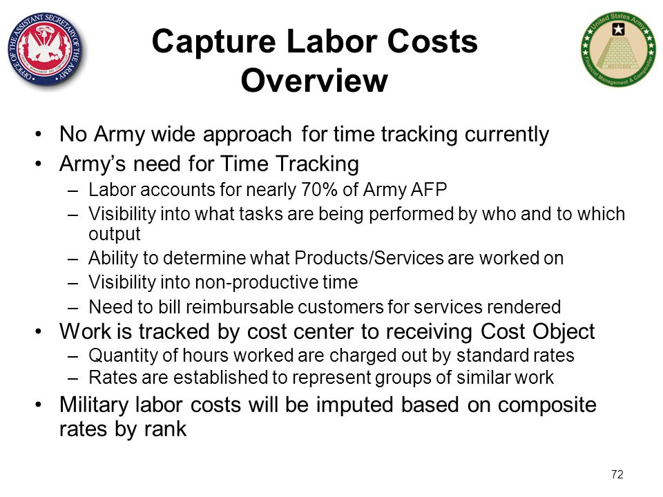 72 No Army wide approach for time tracking currently Army's need for Time Tracking –Labor accounts for nearly 70% of Army AFP –Visibility into what ta