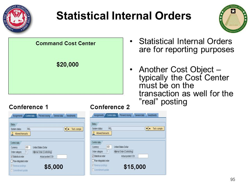 95 Statistical Internal Orders Statistical Internal Orders are for reporting purposes Another Cost Object – typically the Cost Center must be on the t