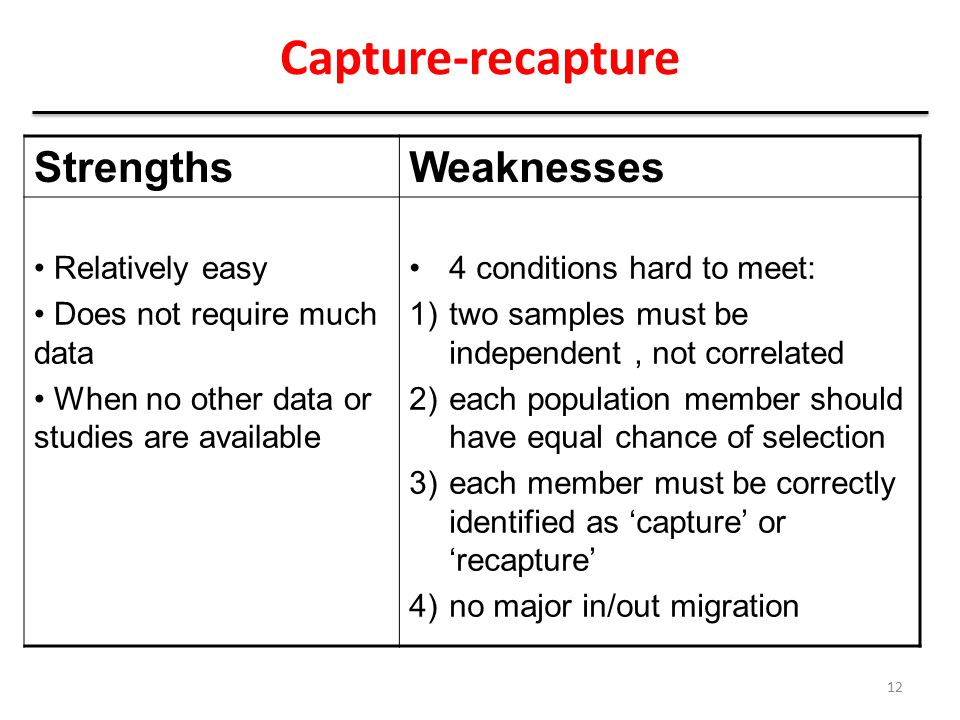 Capture-recapture StrengthsWeaknesses Relatively easy Does not require much data When no other data or studies are available 4 conditions hard to meet