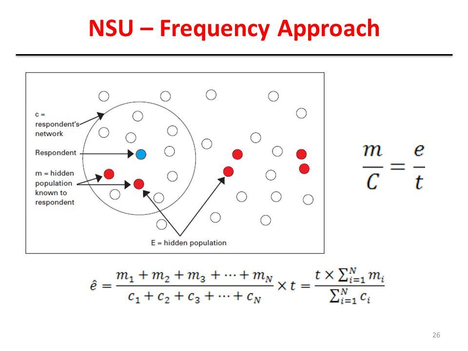 NSU – Frequency Approach 26