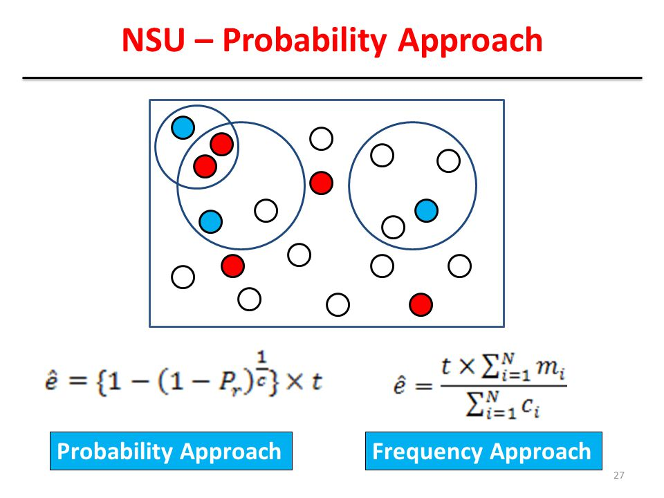 NSU – Probability Approach 27 Probability ApproachFrequency Approach