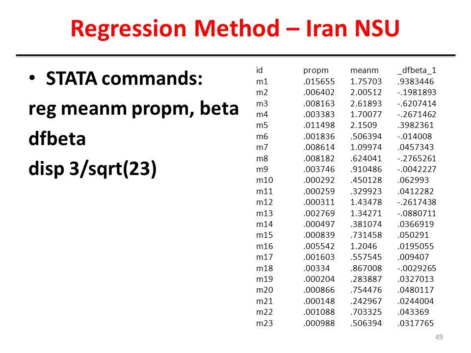 Regression Method – Iran NSU STATA commands: reg meanm propm, beta dfbeta disp 3/sqrt(23) 49 idpropmmeanm_dfbeta_1 m1.0156551.75703.9383446 m2.0064022