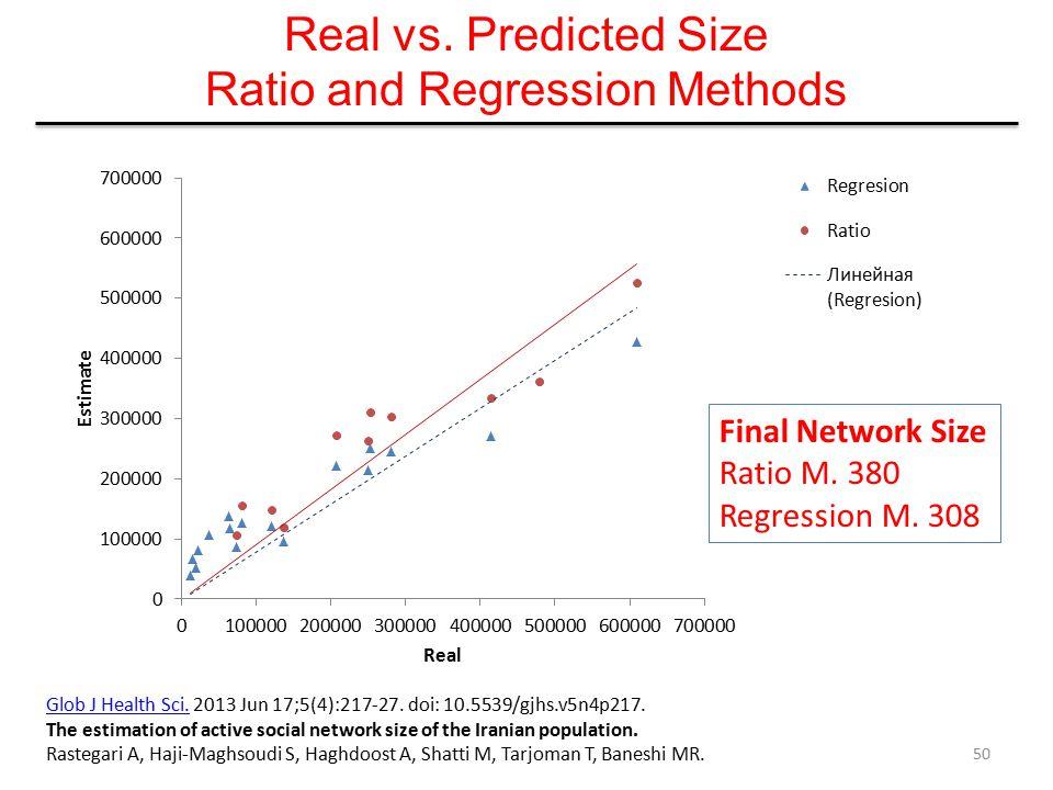 Real vs. Predicted Size Ratio and Regression Methods 50 Final Network Size Ratio M. 380 Regression M. 308 Glob J Health Sci.Glob J Health Sci. 2013 Ju