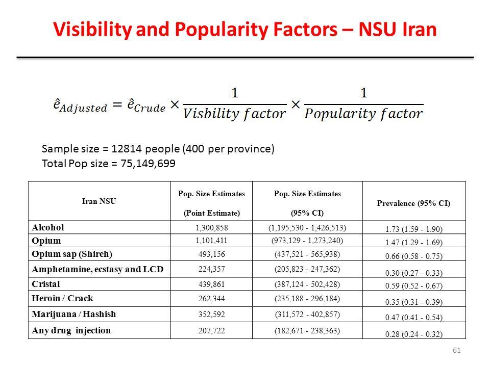 Visibility and Popularity Factors – NSU Iran 61 Iran NSU Pop. Size Estimates (Point Estimate) Pop. Size Estimates (95% CI) Prevalence (95% CI) Alcohol