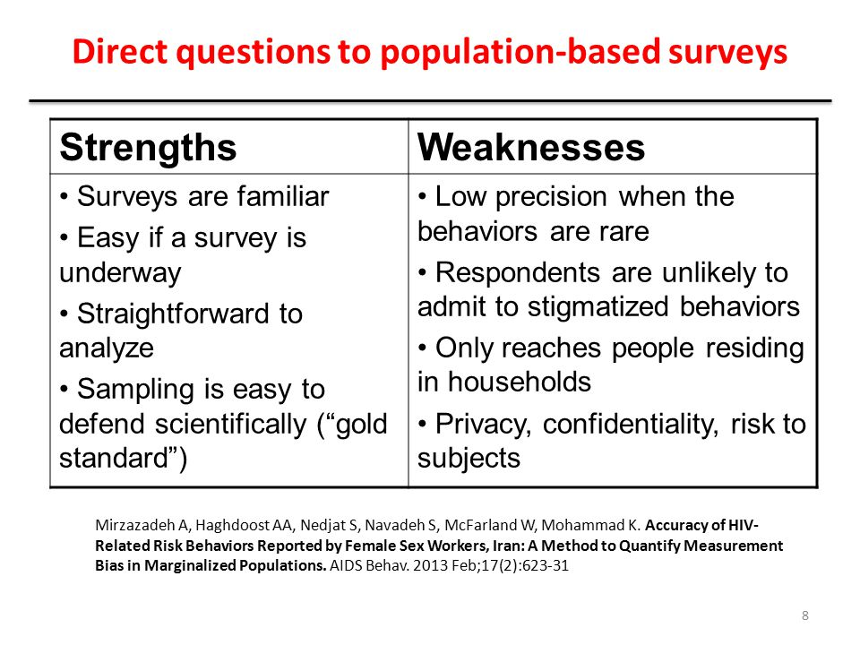 Direct questions to population-based surveys StrengthsWeaknesses Surveys are familiar Easy if a survey is underway Straightforward to analyze Sampling