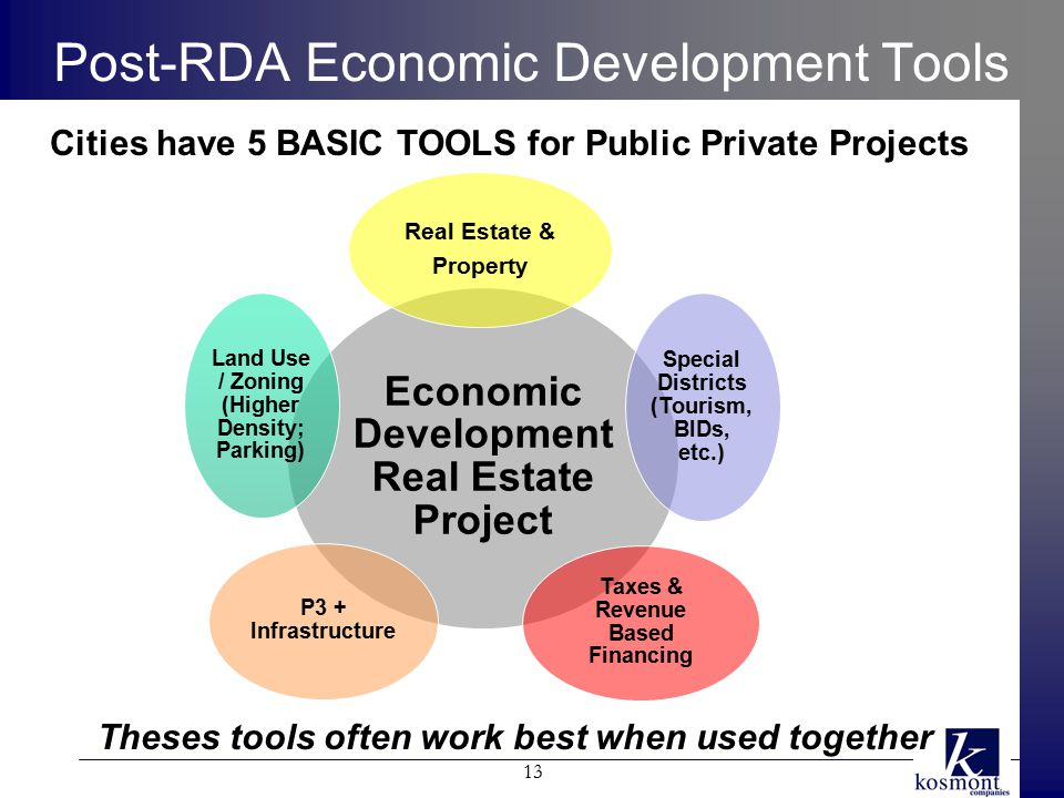 Post-RDA Economic Development Tools Economic Development Real Estate Project Real Estate & Property Special Districts (Tourism, BIDs, etc.) Taxes & Revenue Based Financing P3 + Infrastructure Land Use / Zoning (Higher Density; Parking) Cities have 5 BASIC TOOLS for Public Private Projects Theses tools often work best when used together 13