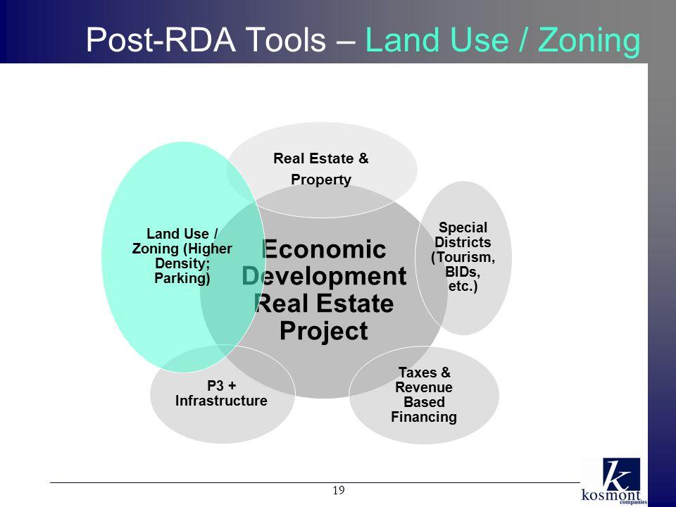 Post-RDA Tools – Land Use / Zoning Economic Development Real Estate Project Real Estate & Property Special Districts (Tourism, BIDs, etc.) Taxes & Rev